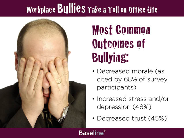 Workplace Bullying: A Victim's Story (1/5)