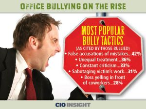 2012_cio_OfficeBullying_05