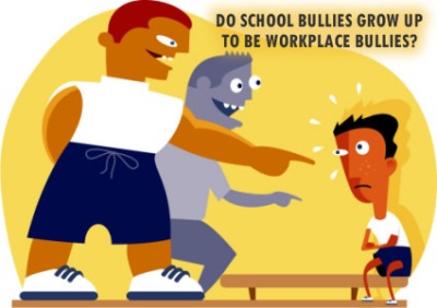 workplace-bullying-do-school-bullies-turn-into-workplace-bullies