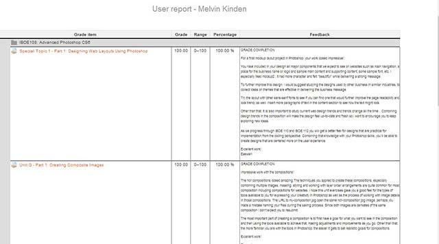 IBDE 108 Special project 1 & Unit G Grades (2)