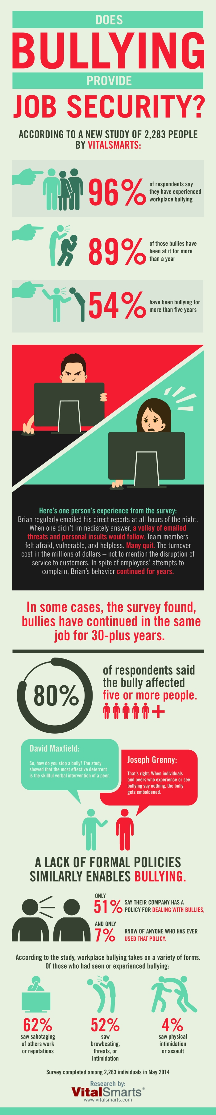Infographic_Bullying-At-Work